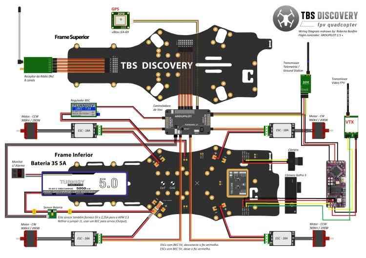 Quad Receiver Wiring Diagram Wiring Diagram