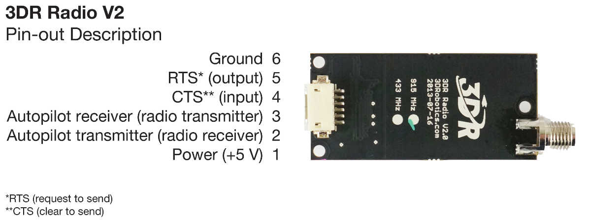 Dual Stereo Wiring Harness Pinout Diagram - Wiring Diagrams Data Base