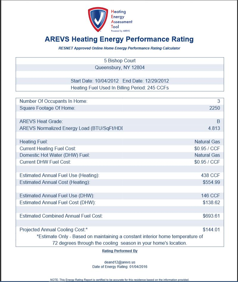 Sample Reports - HEAT by AREVS - sample reports