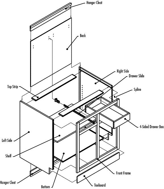 Parts Of A Cabinet Door - Nagpurentrepreneurs