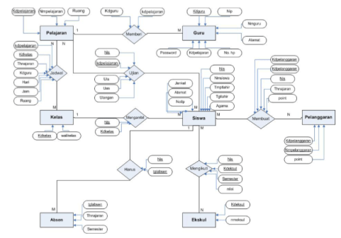 google docs use case diagram