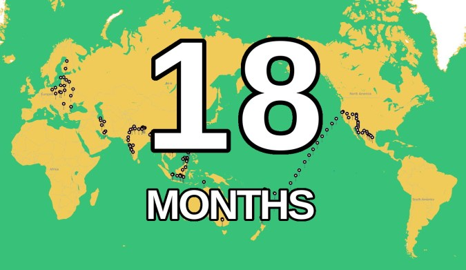 18 Months on the Road - How Have I Changed the Way I Travel?