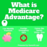 How Medicare Advantage Plans Work