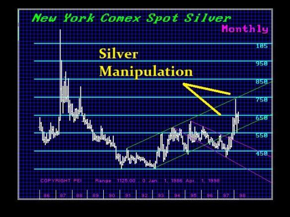 SilverManipulation