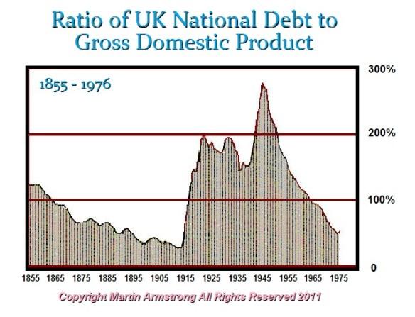 UK=Debt-MA2011