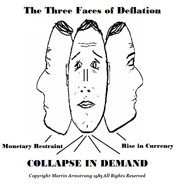 3FACESn of Deflation