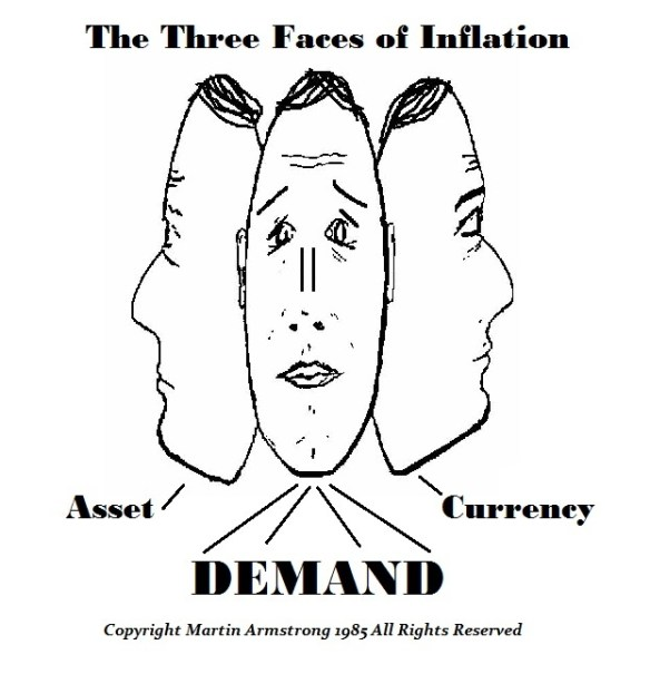 3FACESn of Inflation