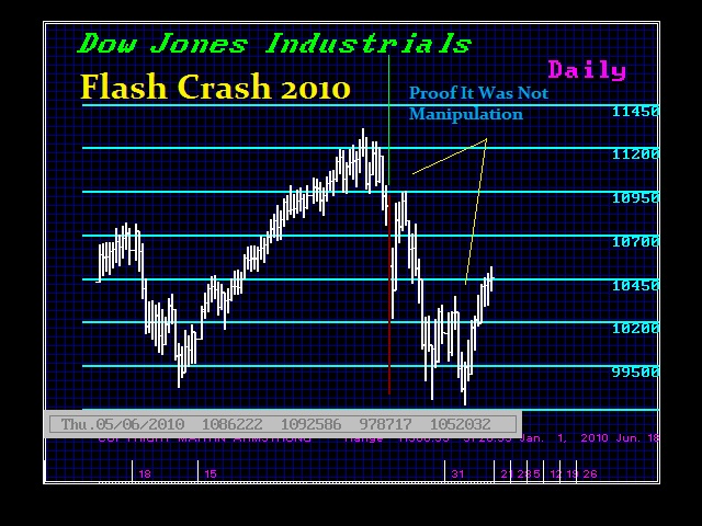 2010-Flash Crash