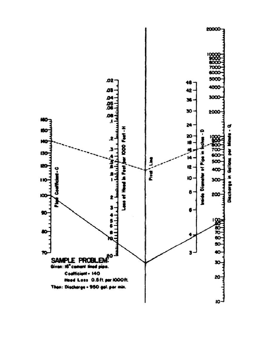 wiring diagram toyota tundra 2013