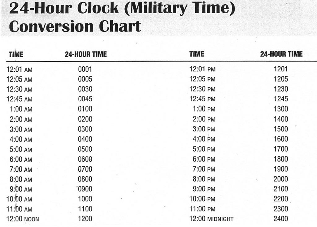 easy-military-time-chart-1024×735 \u2013 Army Time Converter