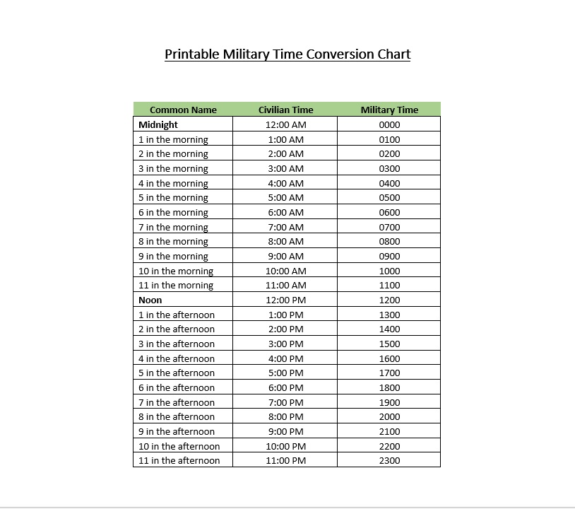 Printable Military Time Chart \u2013 Army Time Converter