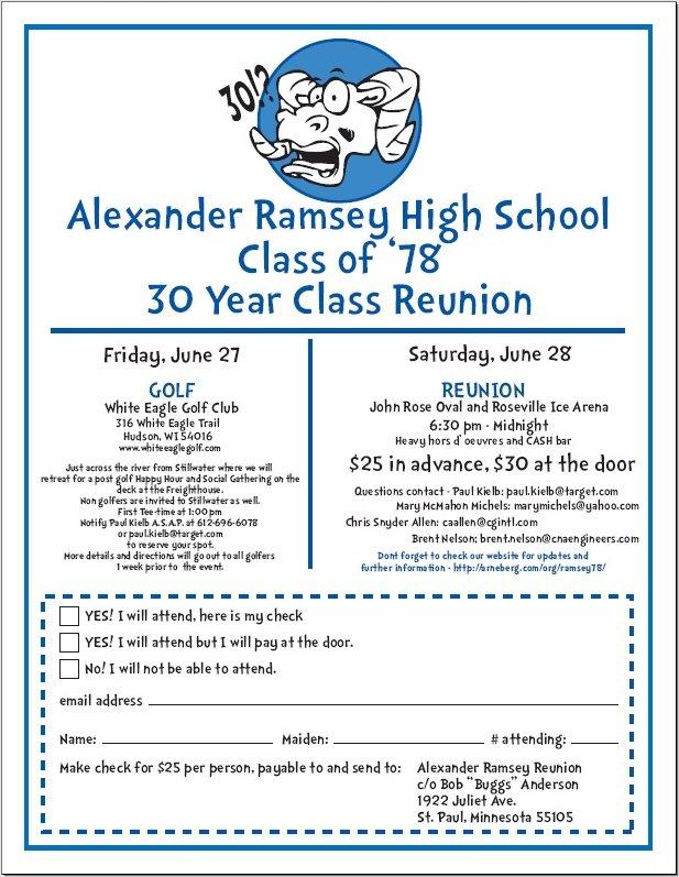 Family Reunion Invitation Letter futurecliminfo - class reunion invitation template