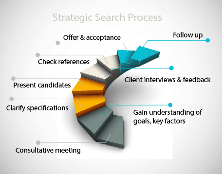 amazing search online resumes images simple resume office