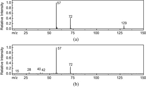 Experimental study of trimethyl aluminum decomposition - ScienceDirect
