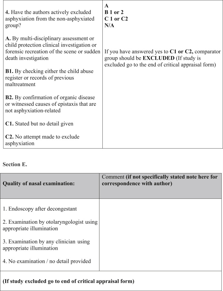 A Systematic Review Of The Probability Of Asphyxia In ChildrenHealth