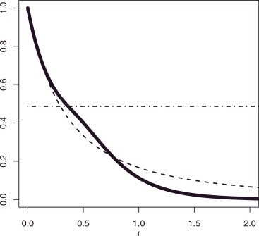 The influence of assumptions on generation time distributions in