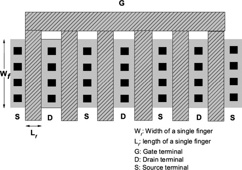 Influence of multi-finger layout on the subthreshold behavior of - mos transistor