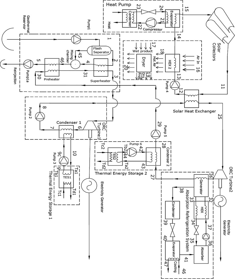 S2 System Wiring Diagram - Best Place to Find Wiring and Datasheet