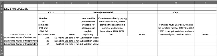Template Product Pricing Calculator Haribagpayback period excel