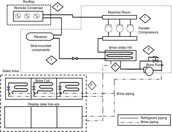 Commercial Freezer Wiring Diagram Case Commercial Hvac System