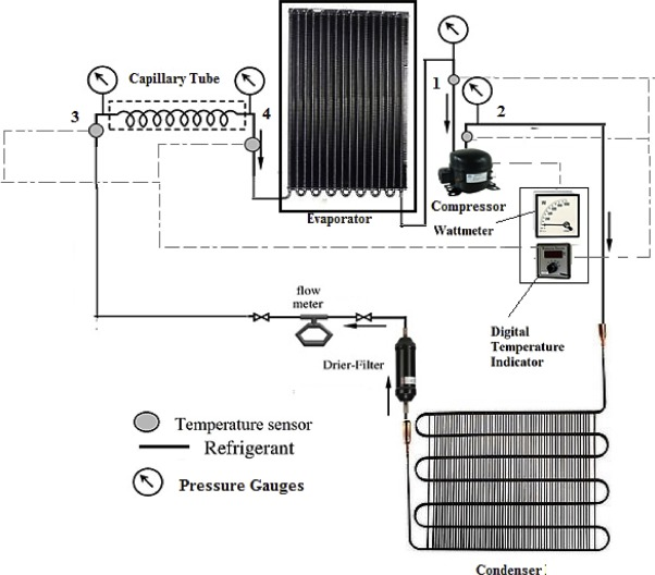 Energetic and exergetic analysis of a domestic refrigerator system