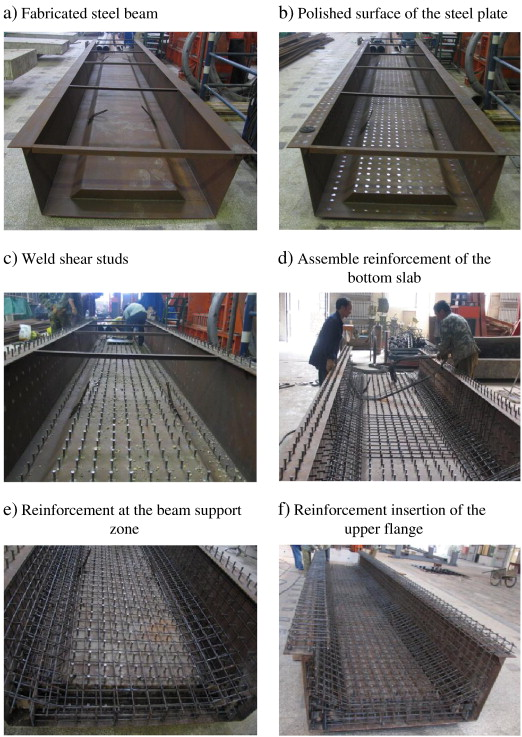 A new type of steel\u2013concrete composite channel girder and its