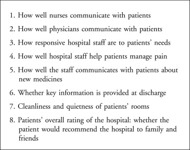 Patient Satisfaction Surveys and Quality of Care An Information - patient satisfaction survey template