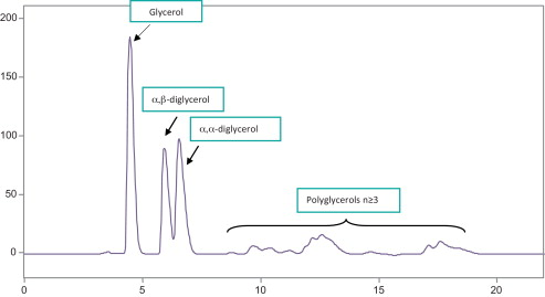 Synthesis and characterization of alkyd resins based on Camelina