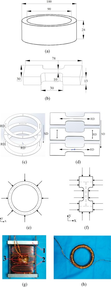 Experimental analysis of magnetic properties of electrical steel