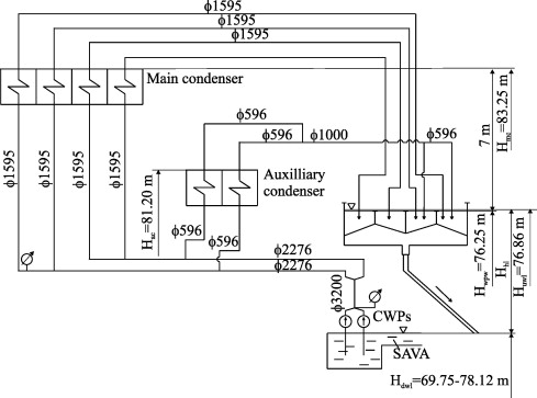 Hydro energy potential of cooling water at the thermal power plant
