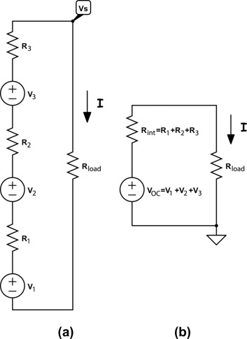 The effect of temperature mismatch on thermoelectric generators