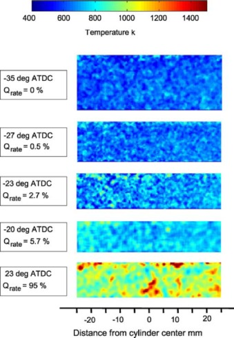 Temperature measurement techniques for gas and liquid flows using