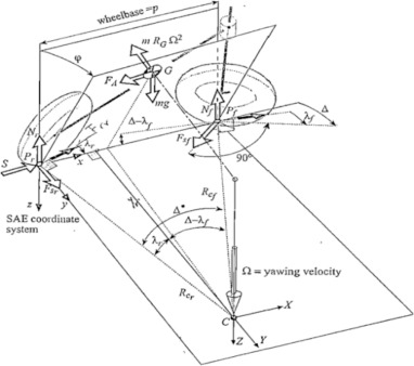 Tv Schematic Diagram Free Download - Wiring Diagram Database