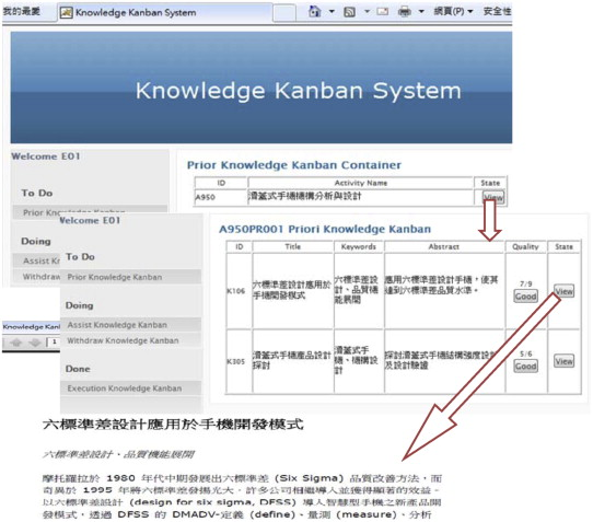 Knowledge kanban system for virtual research and development
