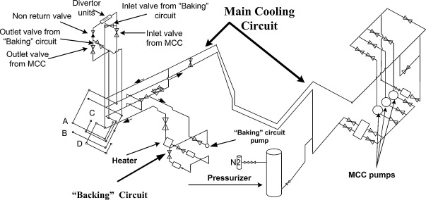 The integral analysis of 40 mm diameter pipe rupture in cooling