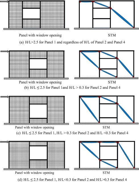 Strut-and-Tie Model for seismic design of confined masonry buildings