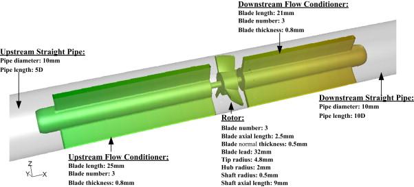 Analysis of viscosity effect on turbine flowmeter performance based