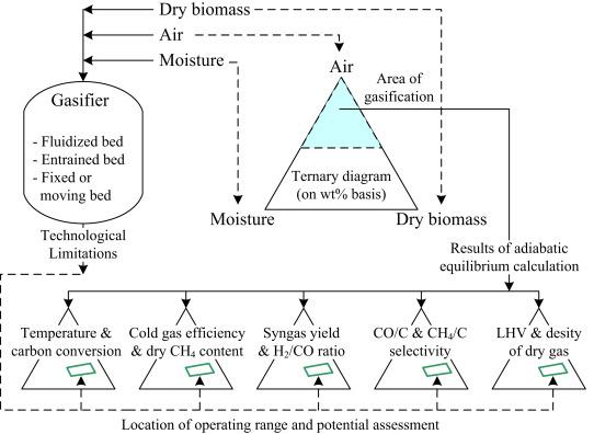 ternary graph paper - Minimfagency