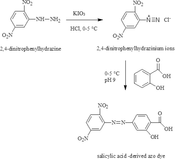 Electrochemical behavior study of salicylic acid following azo dye