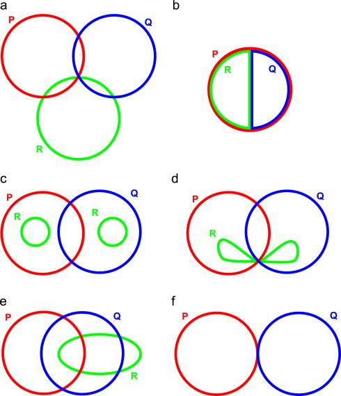 A survey of Euler diagrams - ScienceDirect
