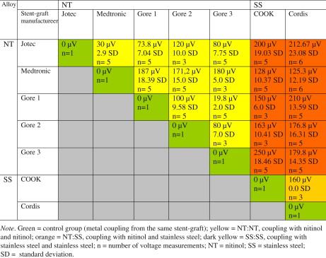 51 galvanic corrosion chart necessary galvanic corrosion chart 2