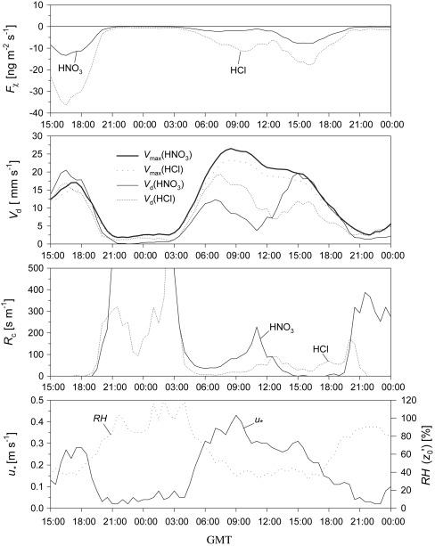 1995 15 Hp Evinrude Wiring Diagrams 1995 Evinrude Parts, Evinrude