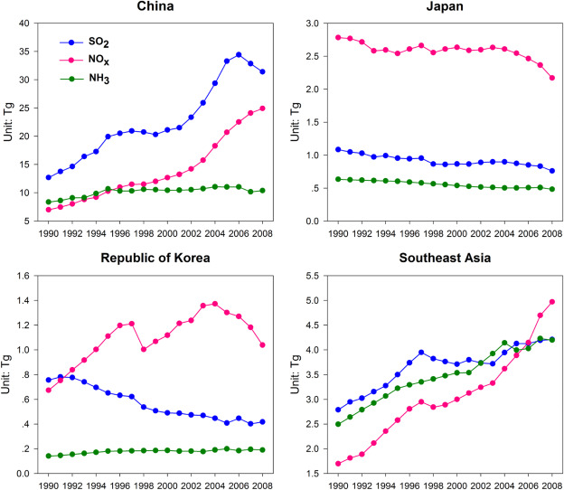 Acid deposition in Asia Emissions, deposition, and ecosystem