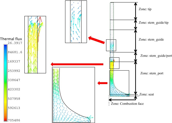 An approach for the thermal analysis of internal combustion engines