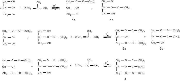 Mono-, di-, and tri-tert-butyl ethers of glycerol A molecular