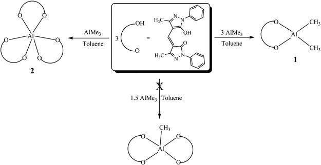 Reactions of 4-methylidene-bis(1-phenyl-3-methylpyrazol-5-one) with