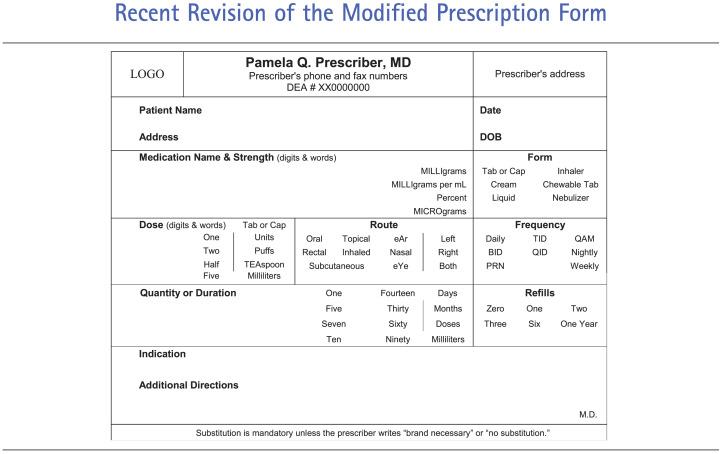 A Modified Outpatient Prescription Form to Reduce Prescription