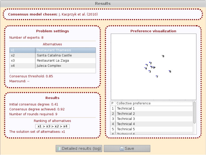 Consensus under a fuzzy context Taxonomy, analysis framework AFRYCA - mutual consensus
