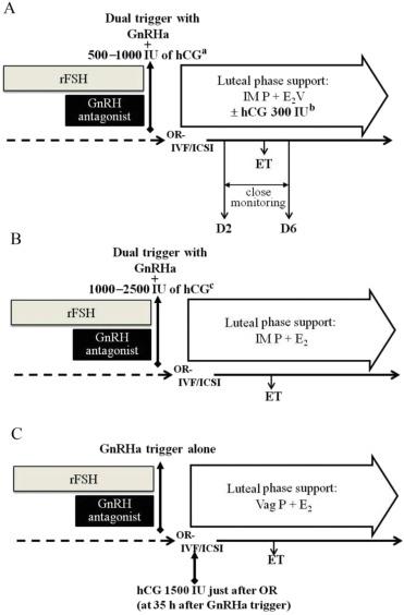 Acheter stromectol 3 mg