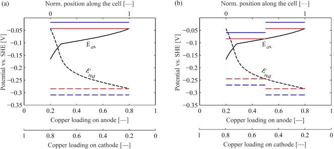 Emar Evaporative Cooler Wiring Diagram  Wiring Diagram Sketch